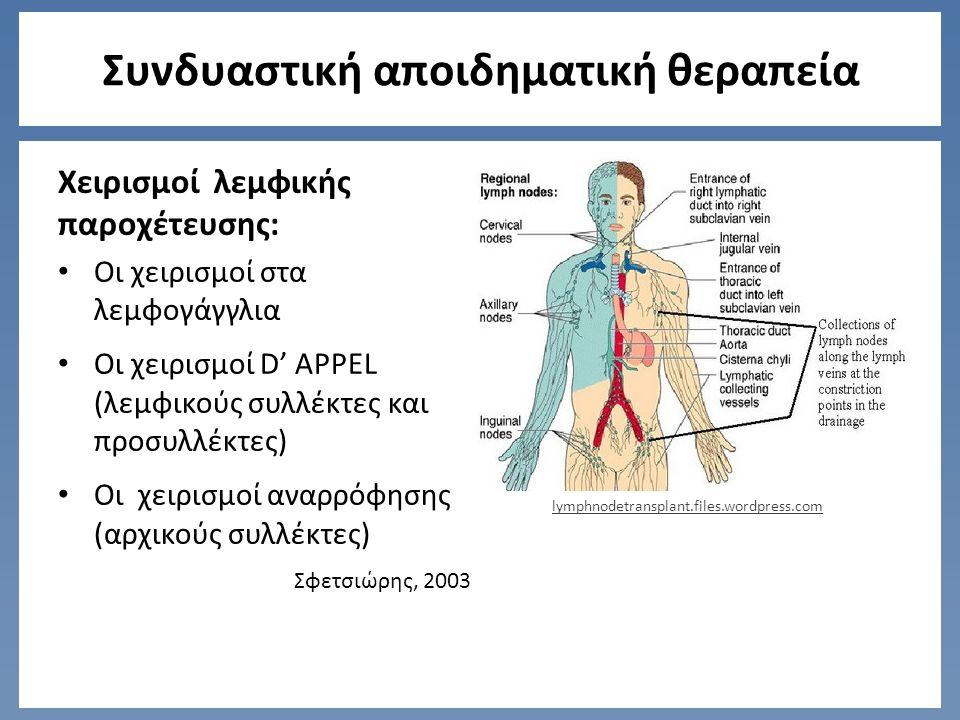 Συνδυαστική αποιδηματική θεραπεία Χειρισμοί λεμφικής παροχέτευσης: Οι χειρισμοί στα λεμφογάγγλια Οι χειρισμοί D' APPEL (λεμφικούς συλλέκτες και προσυλλέκτες) Οι χειρισμοί αναρρόφησης (αρχικούς συλλέκτες) Σφετσιώρης, 2003 lymphnodetransplant.files.wordpress.com