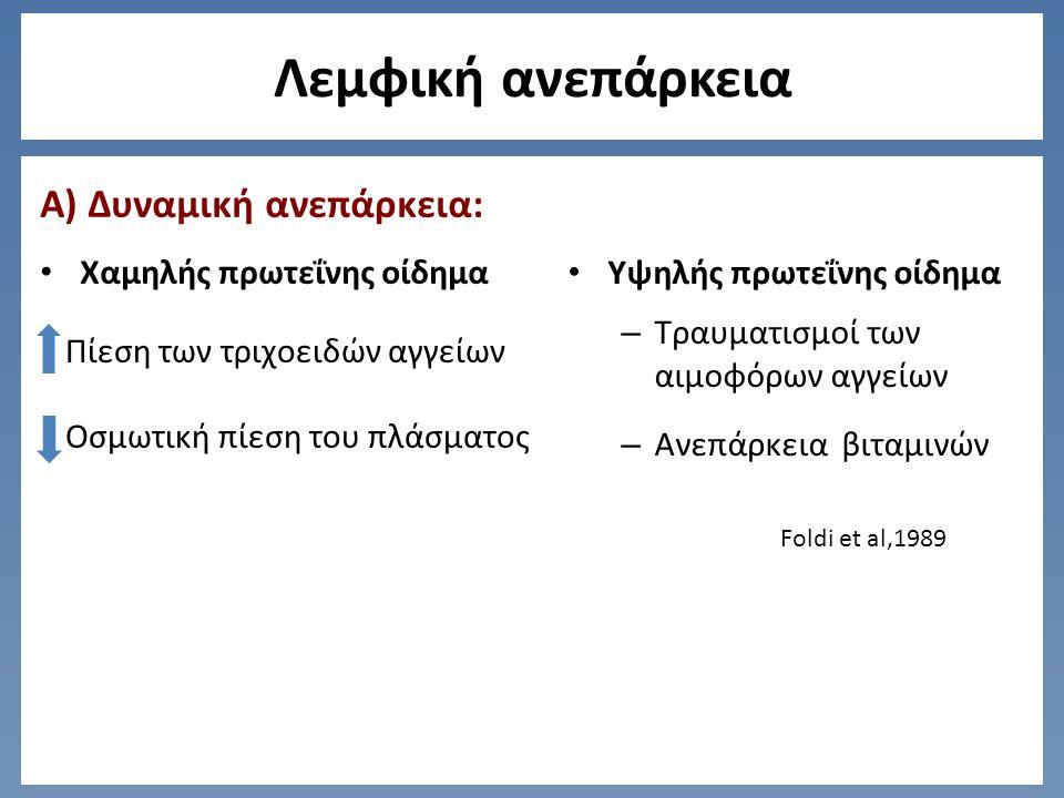 Λεμφική ανεπάρκεια Β) Μηχανική ανεπάρκεια ικανότητας της λεμφικής μεταφοράς χαμηλής ροής και υψηλής πρωτεϊνης οίδημα Γ) Ανεπάρκεια βαλβίδων ασφάλειας ικανότητας της λεμφικής μεταφοράς χαμηλής ροής και υψηλής πρωτεϊνης οίδημα Η μηχανική ανεπάρκεια και η ανεπάρκεια των βαλβίδων ασφάλειας μπορούν να αντιμετωπισθούν με φυσικοθεραπεία.