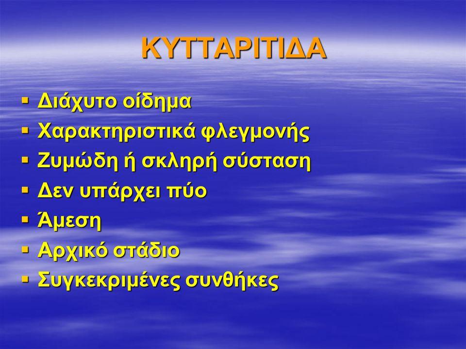 ΚΥΝΙΚΟΥ ΒΟΘΡΟΥ