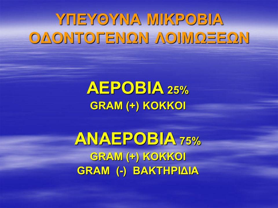 ΥΠΕΥΘΥΝΑ ΜΙΚΡΟΒΙΑ ΟΔΟΝΤΟΓΕΝΩΝ ΛΟΙΜΩΞΕΩΝ ΑΕΡΟΒΙΑ 25% GRAM (+) ΚΟΚΚΟI ΑΝΑΕΡΟΒΙΑ 75% GRAM (+) KOKKOI GRAM (-) ΒΑΚΤΗΡΙΔΙΑ
