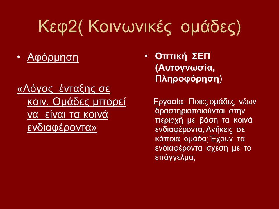 Κεφ2( Κοινωνικές ομάδες) Αφόρμηση «Λόγος ένταξης σε κοιν.