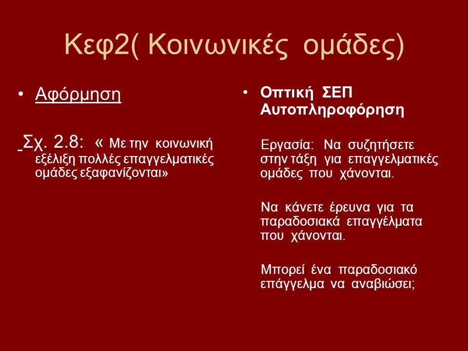 Κεφ2( Κοινωνικές ομάδες) Αφόρμηση Σχ.