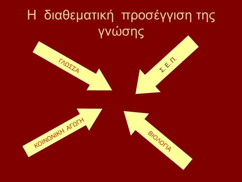 Η διαθεματική προσέγγιση της γνώσης ΓΛΩΣΣΑ Σ. Ε. Π. ΚΟΙΝΩΝΙΚΗ ΑΓΩΓΗ ΒΙΟΛΟΓΙΑ