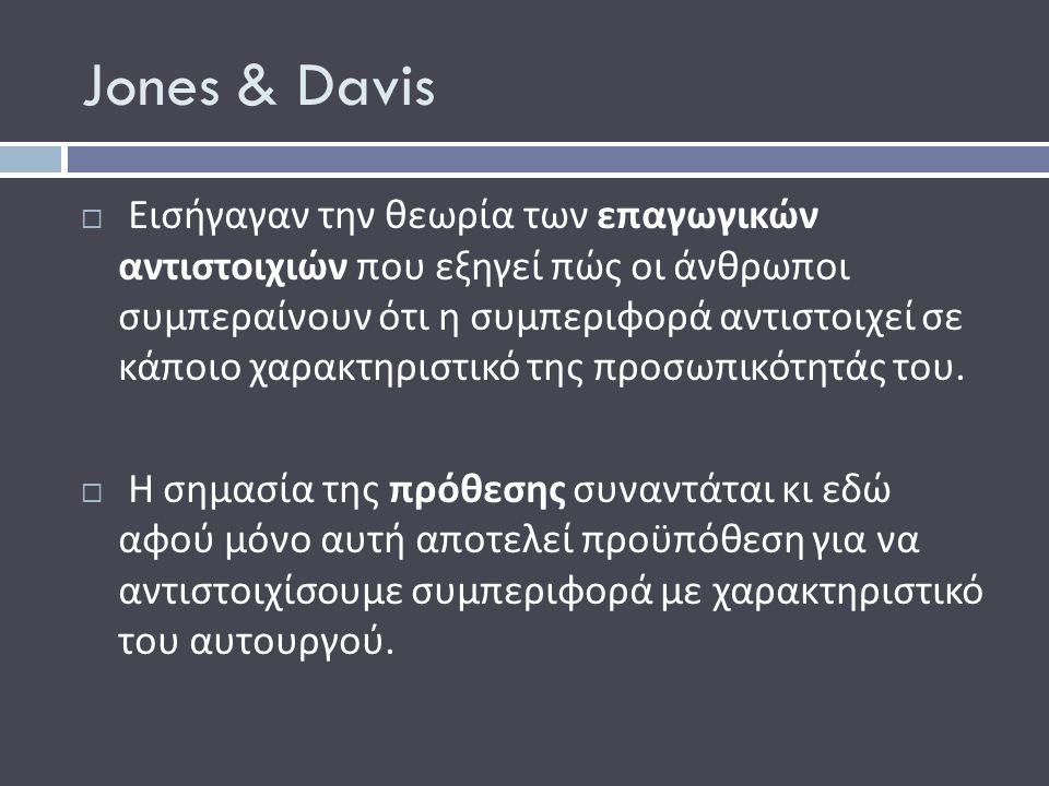 Jones & Davis  Εισήγαγαν την θεωρία των επαγωγικών αντιστοιχιών που εξηγεί πώς οι άνθρωποι συμπεραίνουν ότι η συμπεριφορά αντιστοιχεί σε κάποιο χαρακτηριστικό της προσωπικότητάς του.