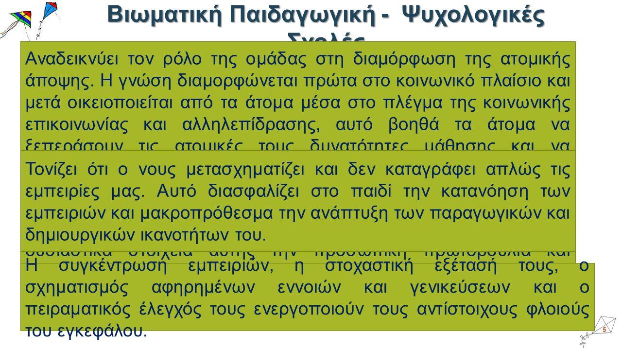 Κοινωνική Ψυχολογία του Πεδίου (Κ.
