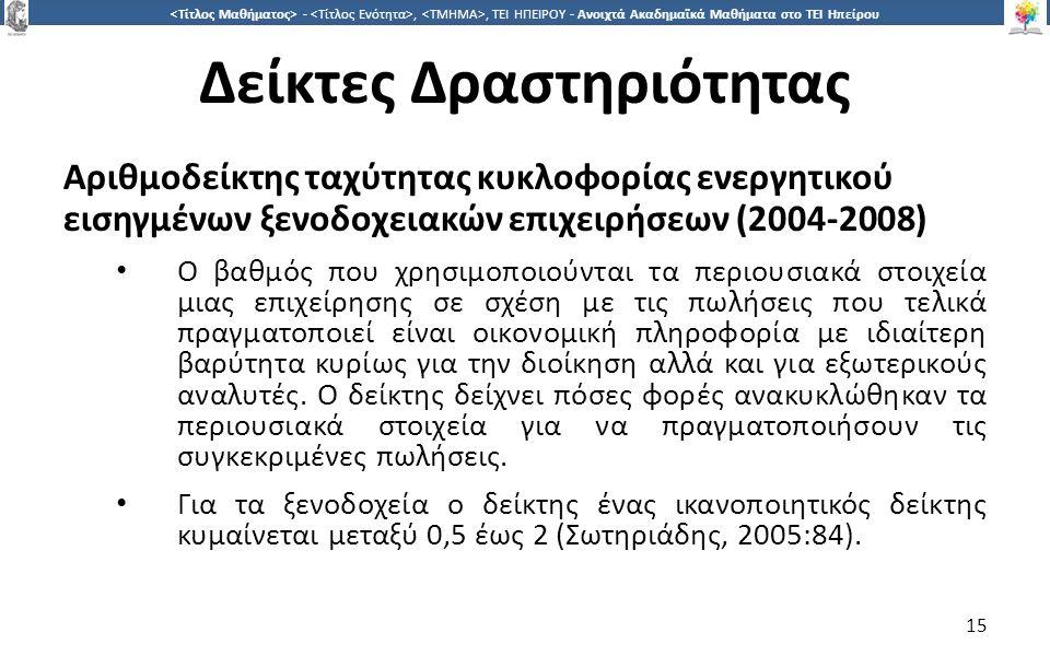 1515 -,, ΤΕΙ ΗΠΕΙΡΟΥ - Ανοιχτά Ακαδημαϊκά Μαθήματα στο ΤΕΙ Ηπείρου Δείκτες Δραστηριότητας Αριθμοδείκτης ταχύτητας κυκλοφορίας ενεργητικού εισηγμένων ξενοδοχειακών επιχειρήσεων (2004-2008) Ο βαθμός που χρησιμοποιούνται τα περιουσιακά στοιχεία μιας επιχείρησης σε σχέση με τις πωλήσεις που τελικά πραγματοποιεί είναι οικονομική πληροφορία με ιδιαίτερη βαρύτητα κυρίως για την διοίκηση αλλά και για εξωτερικούς αναλυτές.