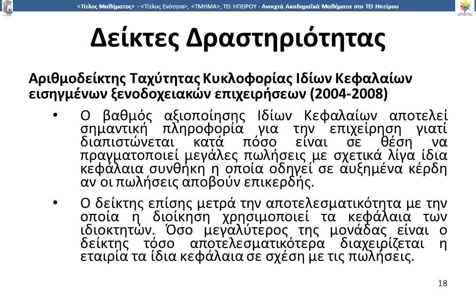 1818 -,, ΤΕΙ ΗΠΕΙΡΟΥ - Ανοιχτά Ακαδημαϊκά Μαθήματα στο ΤΕΙ Ηπείρου Δείκτες Δραστηριότητας Αριθμοδείκτης Ταχύτητας Κυκλοφορίας Ιδίων Κεφαλαίων εισηγμένων ξενοδοχειακών επιχειρήσεων (2004-2008) Ο βαθμός αξιοποίησης Ιδίων Κεφαλαίων αποτελεί σημαντική πληροφορία για την επιχείρηση γιατί διαπιστώνεται κατά πόσο είναι σε θέση να πραγματοποιεί μεγάλες πωλήσεις με σχετικά λίγα ίδια κεφάλαια συνθήκη η οποία οδηγεί σε αυξημένα κέρδη αν οι πωλήσεις αποβούν επικερδής.