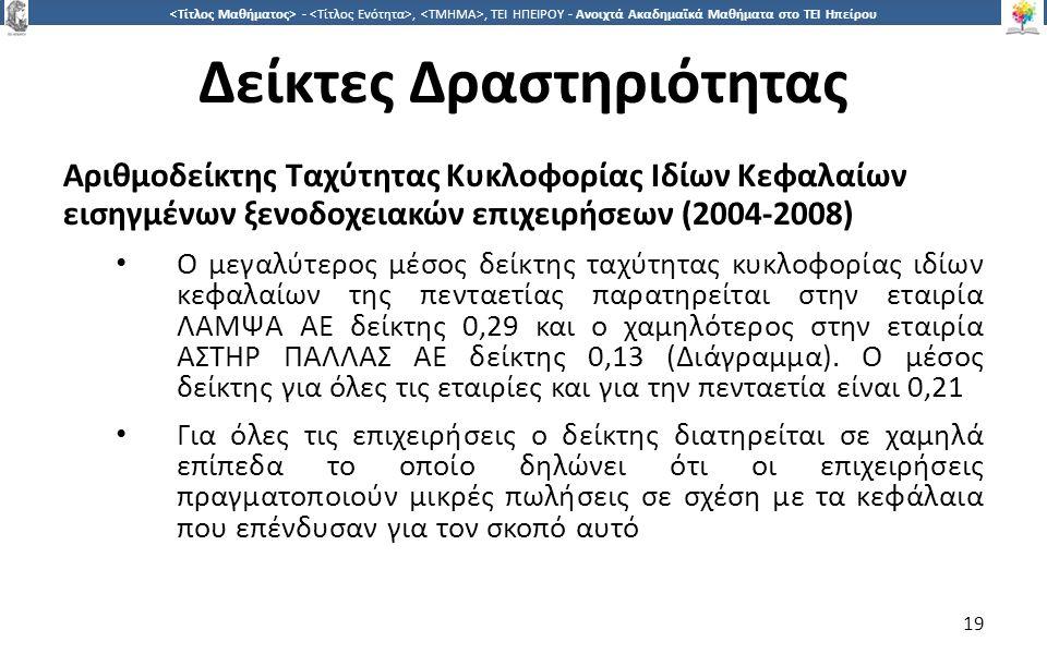 1919 -,, ΤΕΙ ΗΠΕΙΡΟΥ - Ανοιχτά Ακαδημαϊκά Μαθήματα στο ΤΕΙ Ηπείρου Δείκτες Δραστηριότητας Αριθμοδείκτης Ταχύτητας Κυκλοφορίας Ιδίων Κεφαλαίων εισηγμένων ξενοδοχειακών επιχειρήσεων (2004-2008) Ο μεγαλύτερος μέσος δείκτης ταχύτητας κυκλοφορίας ιδίων κεφαλαίων της πενταετίας παρατηρείται στην εταιρία ΛΑΜΨΑ ΑΕ δείκτης 0,29 και ο χαμηλότερος στην εταιρία ΑΣΤΗΡ ΠΑΛΛΑΣ ΑΕ δείκτης 0,13 (Διάγραμμα).