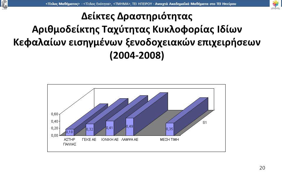 2020 -,, ΤΕΙ ΗΠΕΙΡΟΥ - Ανοιχτά Ακαδημαϊκά Μαθήματα στο ΤΕΙ Ηπείρου Δείκτες Δραστηριότητας Αριθμοδείκτης Ταχύτητας Κυκλοφορίας Ιδίων Κεφαλαίων εισηγμένων ξενοδοχειακών επιχειρήσεων (2004-2008) 20