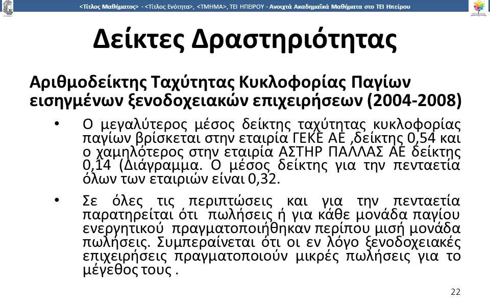 2 -,, ΤΕΙ ΗΠΕΙΡΟΥ - Ανοιχτά Ακαδημαϊκά Μαθήματα στο ΤΕΙ Ηπείρου Δείκτες Δραστηριότητας Αριθμοδείκτης Ταχύτητας Κυκλοφορίας Παγίων εισηγμένων ξενοδοχειακών επιχειρήσεων (2004-2008) Ο μεγαλύτερος μέσος δείκτης ταχύτητας κυκλοφορίας παγίων βρίσκεται στην εταιρία ΓΕΚΕ ΑΕ,δείκτης 0,54 και ο χαμηλότερος στην εταιρία ΑΣΤΗΡ ΠΑΛΛΑΣ ΑΕ δείκτης 0,14 (Διάγραμμα.