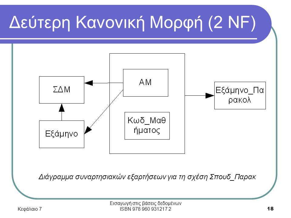 Κεφάλαιο 7 Εισαγωγή στις βάσεις δεδομένων ISBN 978 960 931217 2 18 Δεύτερη Κανονική Μορφή (2 NF) Διάγραμμα συναρτησιακών εξαρτήσεων για τη σχέση Σπουδ_Παρακ