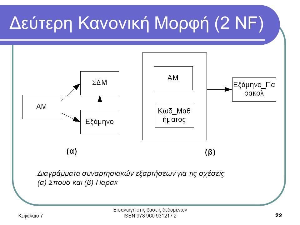 Κεφάλαιο 7 Εισαγωγή στις βάσεις δεδομένων ISBN 978 960 931217 2 22 Δεύτερη Κανονική Μορφή (2 NF) Διαγράμματα συναρτησιακών εξαρτήσεων για τις σχέσεις (α) Σπουδ και (β) Παρακ