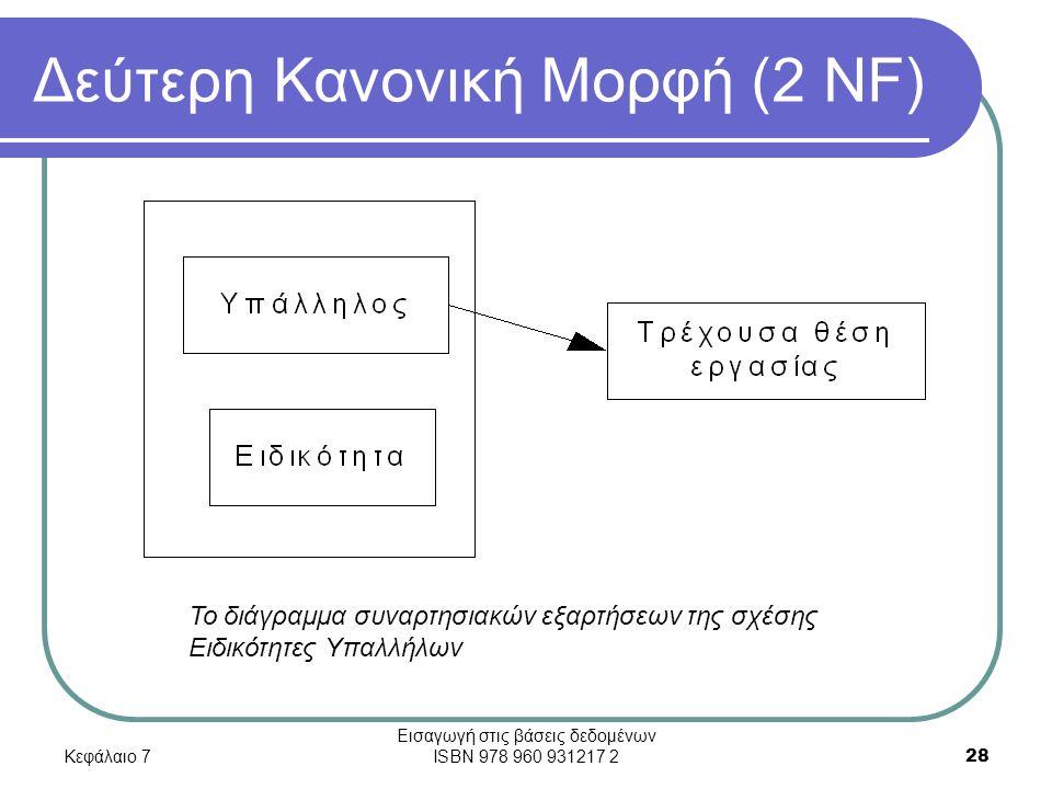 Κεφάλαιο 7 Εισαγωγή στις βάσεις δεδομένων ISBN 978 960 931217 2 28 Δεύτερη Κανονική Μορφή (2 NF) Το διάγραμμα συναρτησιακών εξαρτήσεων της σχέσης Ειδικότητες Υπαλλήλων