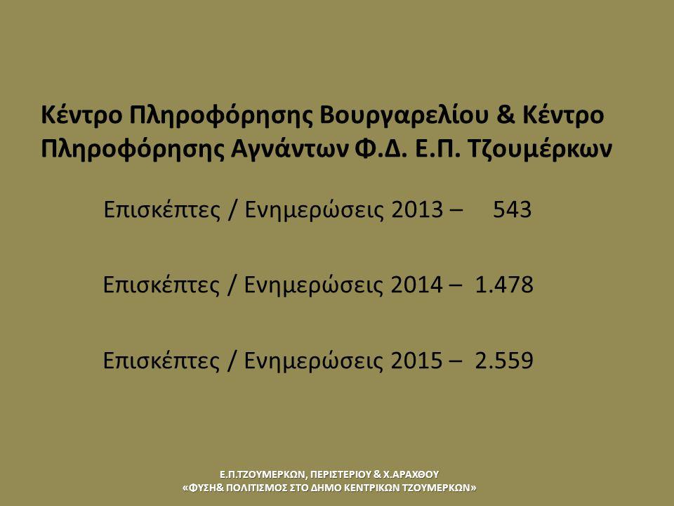 Κέντρο Πληροφόρησης Βουργαρελίου & Κέντρο Πληροφόρησης Αγνάντων Φ.Δ. Ε.Π. Τζουμέρκων Επισκέπτες / Ενημερώσεις 2013 – 543 Επισκέπτες / Ενημερώσεις 2014