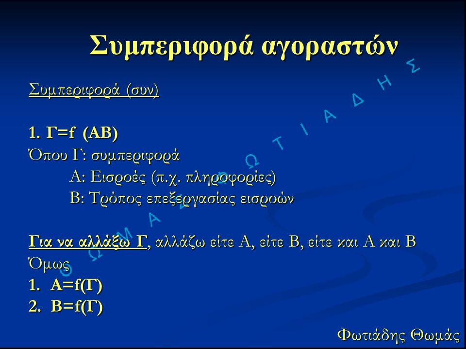 Συμπεριφορά αγοραστών Φωτιάδης Θωμάς Συμπεριφορά (συν) 1.Γ=f (AB) Όπου Γ: συμπεριφορά Α: Εισροές (π.χ.