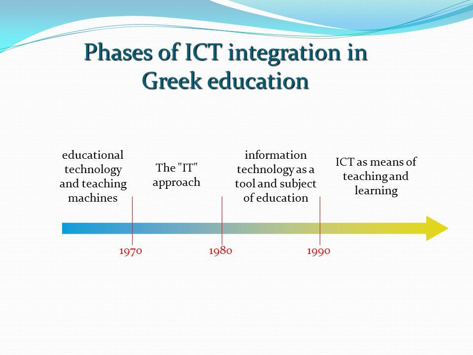 Integration models of ICT in education ICT as a subject ICT as cognitive means ICT as subject and means Τεχνοκρατικό μοντέλο Πραγματολογικό μοντέλο Ολοκληρωμένο μοντέλο