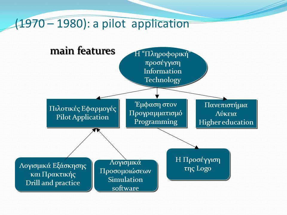 (1970 – 1980): a pilot application main features Η Πληροφορική προσέγγιση Information Technology Η Πληροφορική προσέγγιση Information Technology Πιλοτικές Εφαρμογές Pilot Application Πιλοτικές Εφαρμογές Pilot Application Λογισμικά Εξάσκησης και Πρακτικής Drill and practice Λογισμικά Εξάσκησης και Πρακτικής Drill and practice Λογισμικά Προσομοιώσεων Simulation software Λογισμικά Προσομοιώσεων Simulation software Έμφαση στον Προγραμματισμό Programming Έμφαση στον Προγραμματισμό Programming Πανεπιστήμια Λύκεια Higher education Πανεπιστήμια Λύκεια Higher education Η Προσέγγιση της Logo