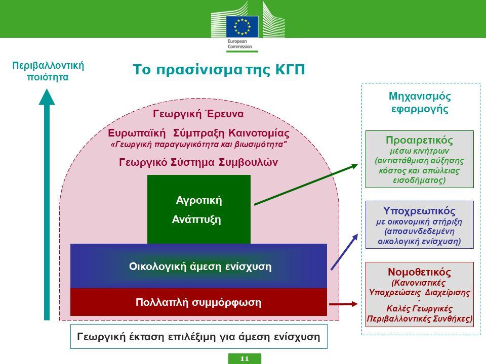 11 Γεωργική έκταση επιλέξιμη για άμεση ενίσχυση Πολλαπλή συμμόρφωση Οικολογική άμεση ενίσχυση Αγροτική Ανάπτυξη Γεωργική Έρευνα Ευρωπαϊκή Σύμπραξη Καινοτομίας «Γεωργική παραγωγικότητα και βιωσιμότητα Γεωργικό Σύστημα Συμβουλών Περιβαλλοντική ποιότητα Νομοθετικός (Κανονιστικές Υποχρεώσεις Διαχείρισης - Καλές Γεωργικές Περιβαλλοντικές Συνθήκες) Υποχρεωτικός με οικονομική στήριξη (αποσυνδεδεμένη οικολογική ενίσχυση) Προαιρετικός μέσω κινήτρων (αντιστάθμιση αύξησης κόστος και απώλειας εισοδήματος) Μηχανισμός εφαρμογής Το πρασίνισμα της ΚΓΠ