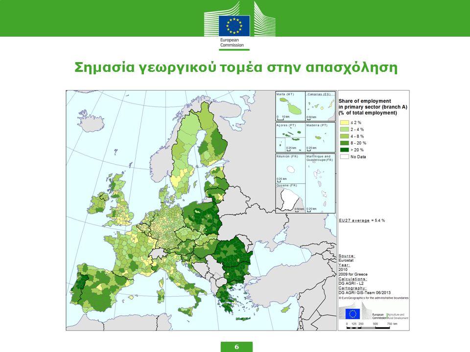 Σημασία γεωργικού τομέα στην απασχόληση 6