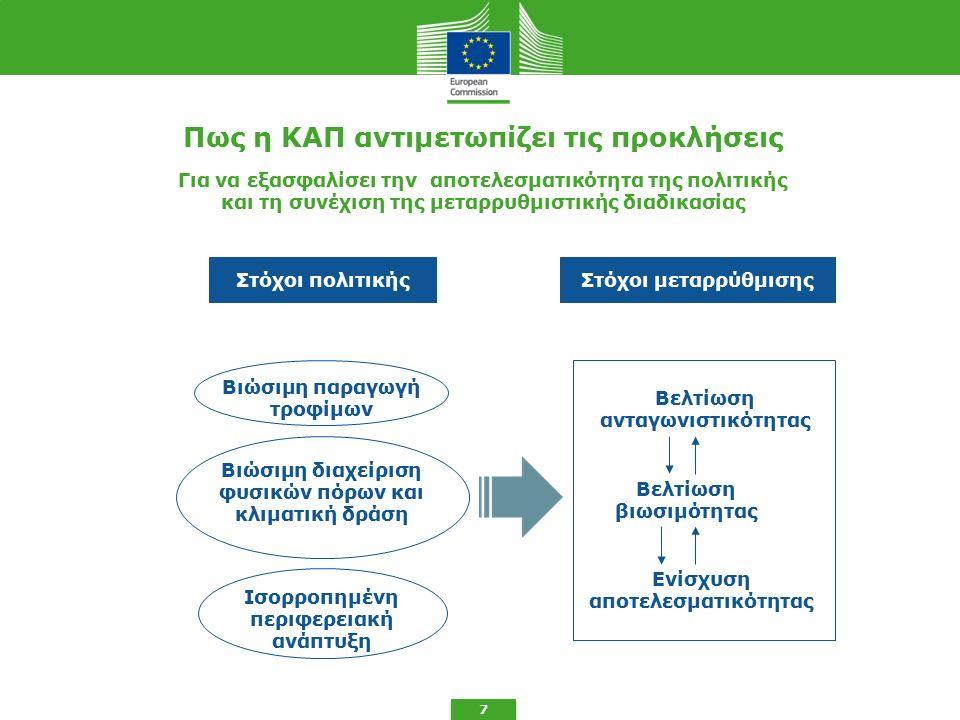 7 Για να εξασφαλίσει την αποτελεσματικότητα της πολιτικής και τη συνέχιση της μεταρρυθμιστικής διαδικασίας Reform objectives Στόχοι πολιτικής Βιώσιμη διαχείριση φυσικών πόρων και κλιματική δράση Ισορροπημένη περιφερειακή ανάπτυξη Βιώσιμη παραγωγή τροφίμων Στόχοι μεταρρύθμισης Βελτίωση βιωσιμότητας Βελτίωση ανταγωνιστικότητας Ενίσχυση αποτελεσματικότητας Πως η ΚΑΠ αντιμετωπίζει τις προκλήσεις