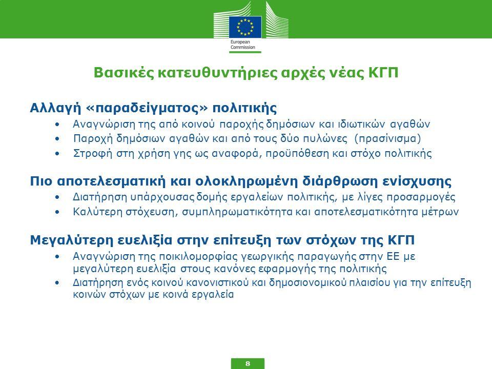 8 Βασικές κατευθυντήριες αρχές νέας ΚΓΠ Αλλαγή «παραδείγματος» πολιτικής Αναγνώριση της από κοινού παροχής δημόσιων και ιδιωτικών αγαθών Παροχή δημόσιων αγαθών και από τους δύο πυλώνες (πρασίνισμα) Στροφή στη χρήση γης ως αναφορά, προϋπόθεση και στόχο πολιτικής Πιο αποτελεσματική και ολοκληρωμένη διάρθρωση ενίσχυσης Διατήρηση υπάρχουσας δομής εργαλείων πολιτικής, με λίγες προσαρμογές Καλύτερη στόχευση, συμπληρωματικότητα και αποτελεσματικότητα μέτρων Μεγαλύτερη ευελιξία στην επίτευξη των στόχων της ΚΓΠ Αναγνώριση της ποικιλομορφίας γεωργικής παραγωγής στην ΕΕ με μεγαλύτερη ευελιξία στους κανόνες εφαρμογής της πολιτικής Διατήρηση ενός κοινού κανονιστικού και δημοσιονομικού πλαισίου για την επίτευξη κοινών στόχων με κοινά εργαλεία
