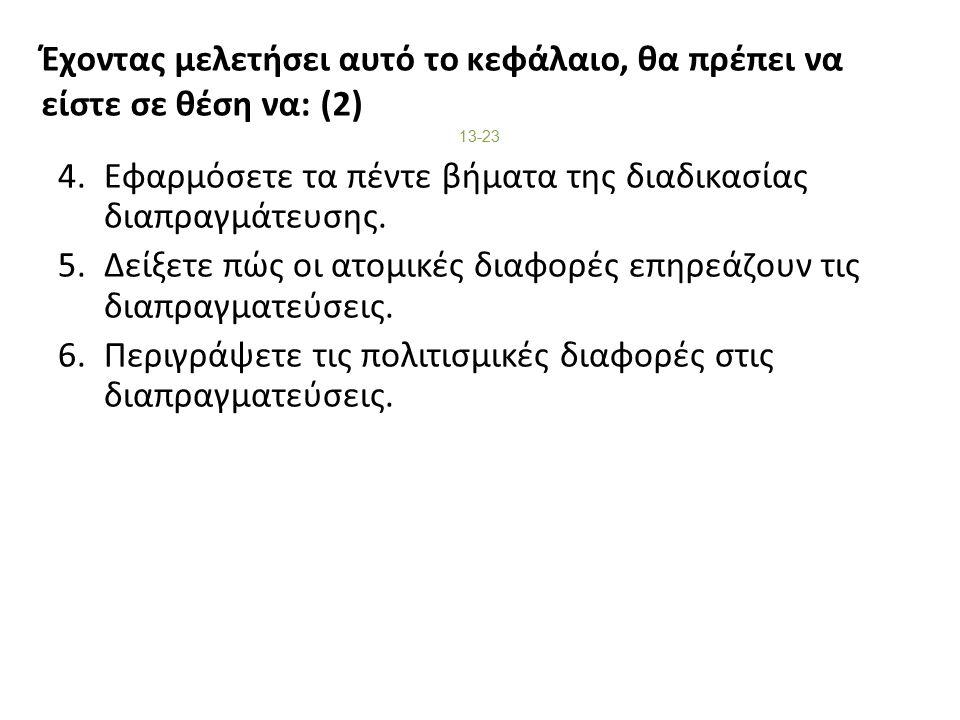 Έχοντας μελετήσει αυτό το κεφάλαιο, θα πρέπει να είστε σε θέση να: (2) 4.Εφαρμόσετε τα πέντε βήματα της διαδικασίας διαπραγμάτευσης.