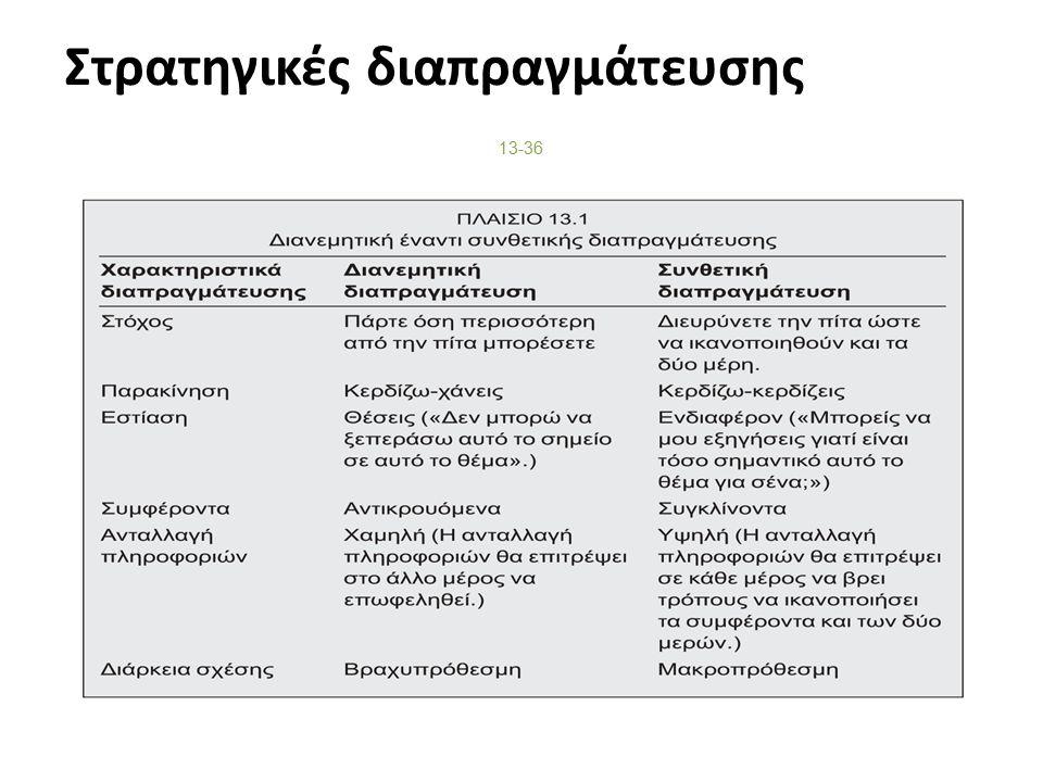 Στρατηγικές διαπραγμάτευσης 13-36