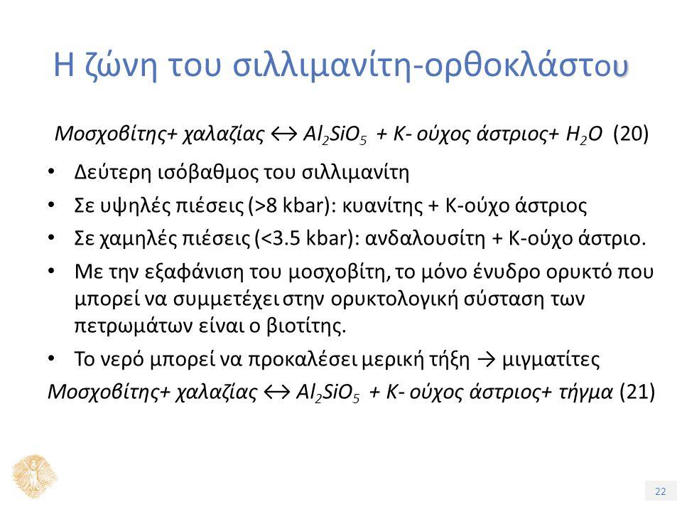 22 υ Η ζώνη του σιλλιμανίτη-ορθοκλάστ ου Μοσχοβίτης+ χαλαζίας ↔ Al 2 SiO 5 + Κ- ούχος άστριος+ H 2 O (20) Δεύτερη ισόβαθμος του σιλλιμανίτη Σε υψηλές πιέσεις (>8 kbar): κυανίτης + Κ-ούχο άστριος Σε χαμηλές πιέσεις (<3.5 kbar): ανδαλουσίτη + Κ-ούχο άστριο.