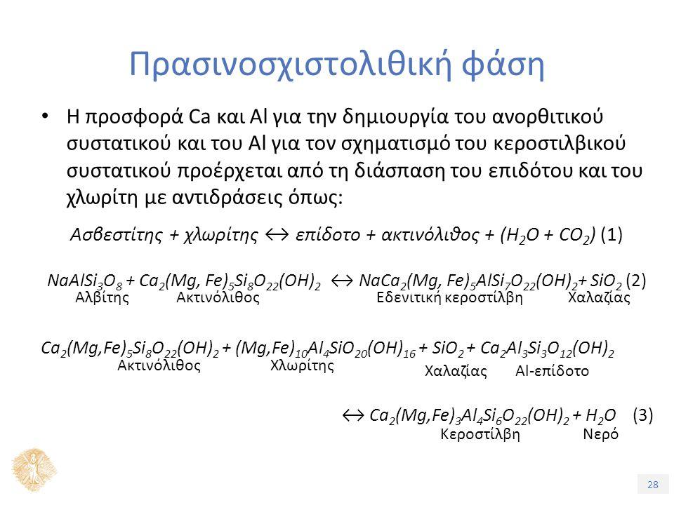 28 Η προσφορά Ca και Al για την δημιουργία του ανορθιτικού συστατικού και του Al για τον σχηματισμό του κεροστιλβικού συστατικού προέρχεται από τη διάσπαση του επιδότου και του χλωρίτη με αντιδράσεις όπως: Ασβεστίτης + χλωρίτης ↔ επίδοτο + ακτινόλιθος + (H 2 O + CO 2 ) (1) NaAlSi 3 O 8 + Ca 2 (Mg, Fe) 5 Si 8 O 22 (OH) 2 ↔ NaCa 2 (Mg, Fe) 5 AlSi 7 O 22 (OH) 2 + SiO 2 (2) Ca 2 (Mg,Fe) 5 Si 8 O 22 (OH) 2 + (Mg,Fe) 10 Al 4 SiO 20 (OH) 16 + SiO 2 + Ca 2 Al 3 Si 3 O 12 (OH) 2 ↔ Ca 2 (Mg,Fe) 3 Al 4 Si 6 O 22 (OH) 2 + H 2 O (3) Πρασινοσχιστολιθική φάση ΑλβίτηςΑκτινόλιθοςΕδενιτική κεροστίλβηΧαλαζίας ΑκτινόλιθοςΧλωρίτης ΧαλαζίαςAl-επίδοτο ΚεροστίλβηΝερό