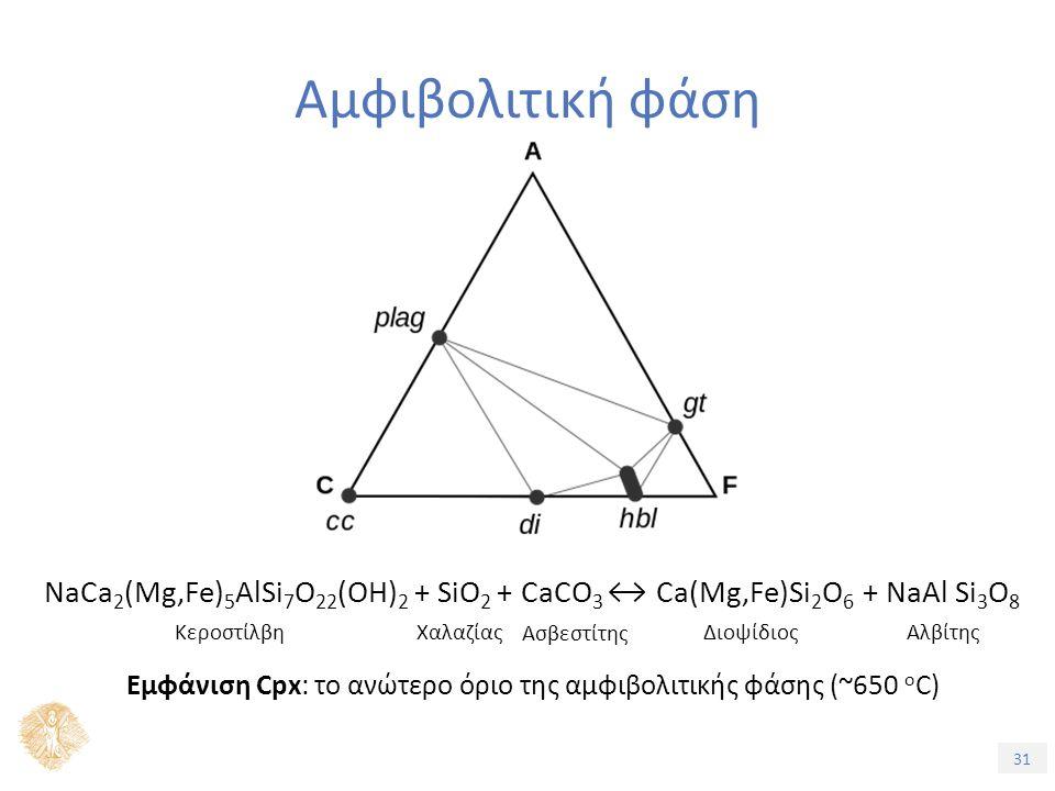 31 Αμφιβολιτική φάση NaCa 2 (Mg,Fe) 5 AlSi 7 O 22 (OH) 2 + SiO 2 + CaCO 3 ↔ Ca(Mg,Fe)Si 2 O 6 + NaAl Si 3 O 8 ΧαλαζίαςΚεροστίλβη Ασβεστίτης ΔιοψίδιοςΑλβίτης Εμφάνιση Cpx: το ανώτερο όριο της αμφιβολιτικής φάσης (~650 o C)