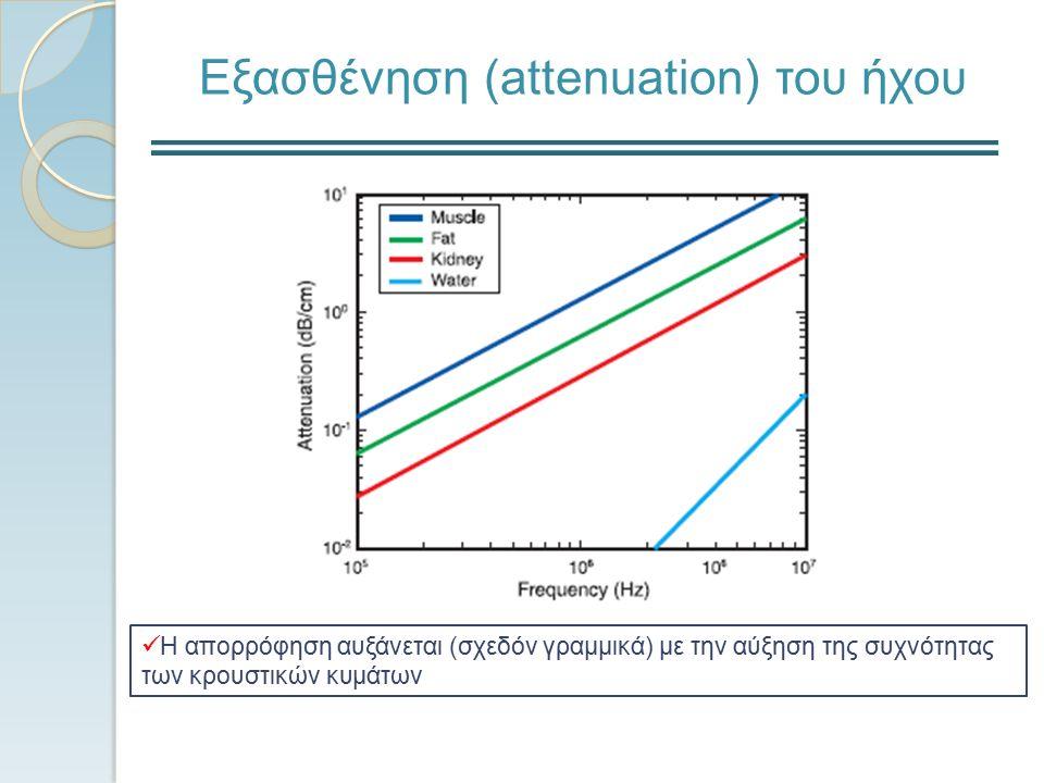 Εξασθένηση (attenuation) του ήχου Η απορρόφηση αυξάνεται (σχεδόν γραμμικά) με την αύξηση της συχνότητας των κρουστικών κυμάτων