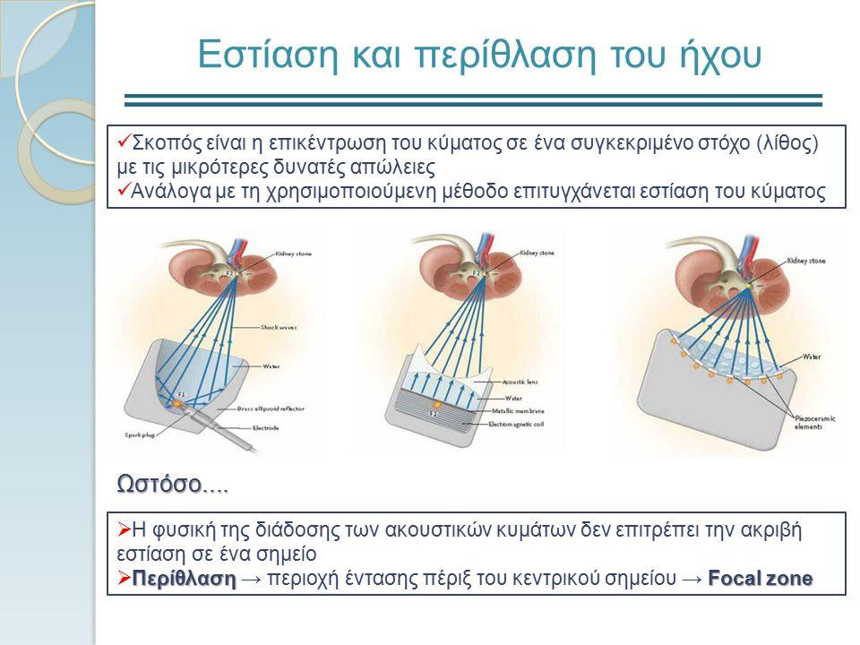 Εστίαση και περίθλαση του ήχου  Η φυσική της διάδοσης των ακουστικών κυμάτων δεν επιτρέπει την ακριβή εστίαση σε ένα σημείο Περίθλαση Focal zone  Περίθλαση → περιοχή έντασης πέριξ του κεντρικού σημείου → Focal zone Σκοπός είναι η επικέντρωση του κύματος σε ένα συγκεκριμένο στόχο (λίθος) με τις μικρότερες δυνατές απώλειες Ανάλογα με τη χρησιμοποιούμενη μέθοδο επιτυγχάνεται εστίαση του κύματος Ωστόσο....