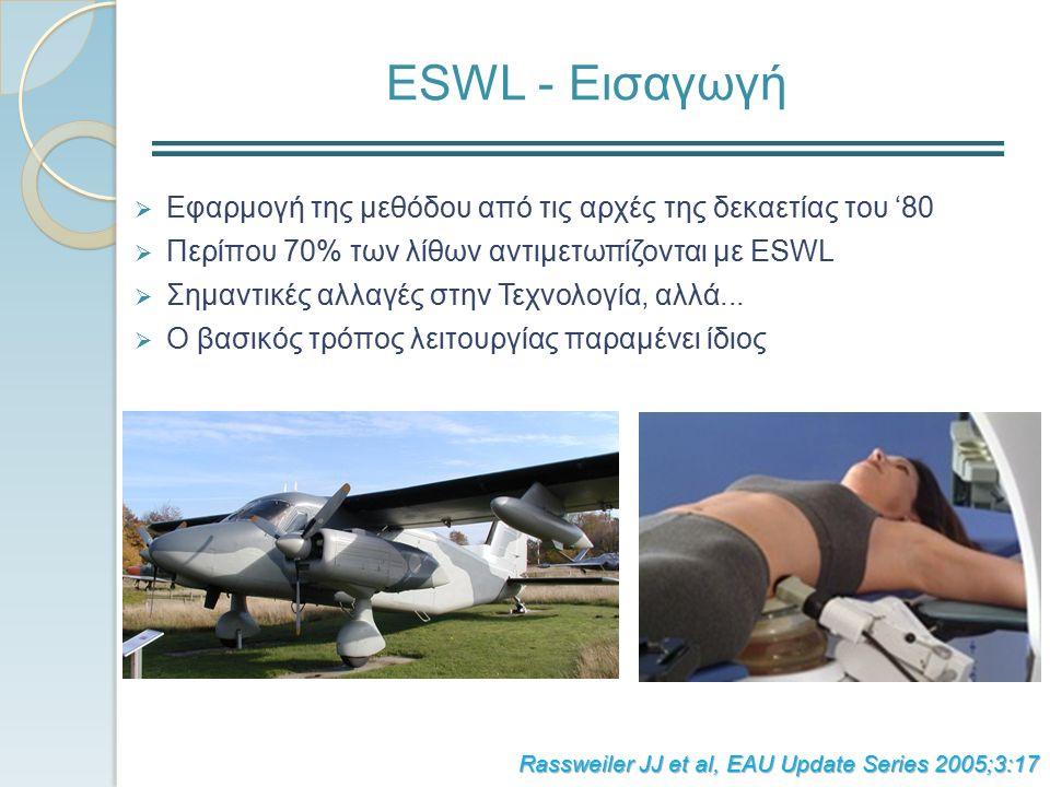 ESWL - Εισαγωγή Νέες πηγές Δημιουργία νέας γενιάς  πεδίο επικέντρωσης,  πόνος μηχανημάτων Καλύτερη εστίαση  αποτελεσματικότητα,  επιπλοκές Dornier HM3 (1984)Dornier SII (2008) Skolarikos A et al, Eur Urol 2006;50:981
