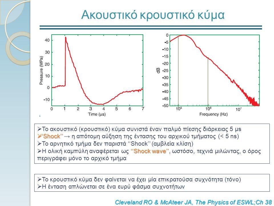 Ακουστικό κρουστικό κύμα Cleveland RO & McAteer JA, The Physics of ESWL;Ch 38  Το ακουστικό (κρουστικό) κύμα συνιστά έναν παλμό πίεσης διάρκειας 5 μs  ''Shock''  ''Shock'' → η απότομη αύξηση της έντασης του αρχικού τμήματος (< 5 ns)  Το αρνητικό τμήμα δεν παριστά ''Shock'' (αμβλεία κλίση) ''Shock wave''  Η ολική καμπύλη αναφέρεται ως ''Shock wave'', ωστόσο, τεχνιά μιλώντας, ο όρος περιγράφει μόνο το αρχικό τμήμα  Το κρουστικό κύμα δεν φαίνεται να έχει μία επικρατούσα συχνότητα (τόνο)  Η ένταση απλώνεται σε ένα ευρύ φάσμα συχνοτήτων