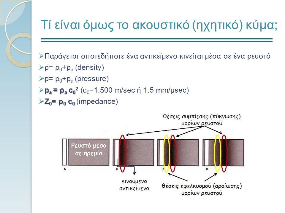 Θεωρίες κατακερματισμού λίθων  Tear/shear forces  Spallation  Quasi-static squeezing  Cavitation  Dynamic squeezing  Dynamic fatigue Rassweiler JJ et al, Eur Urol 2011;59:784