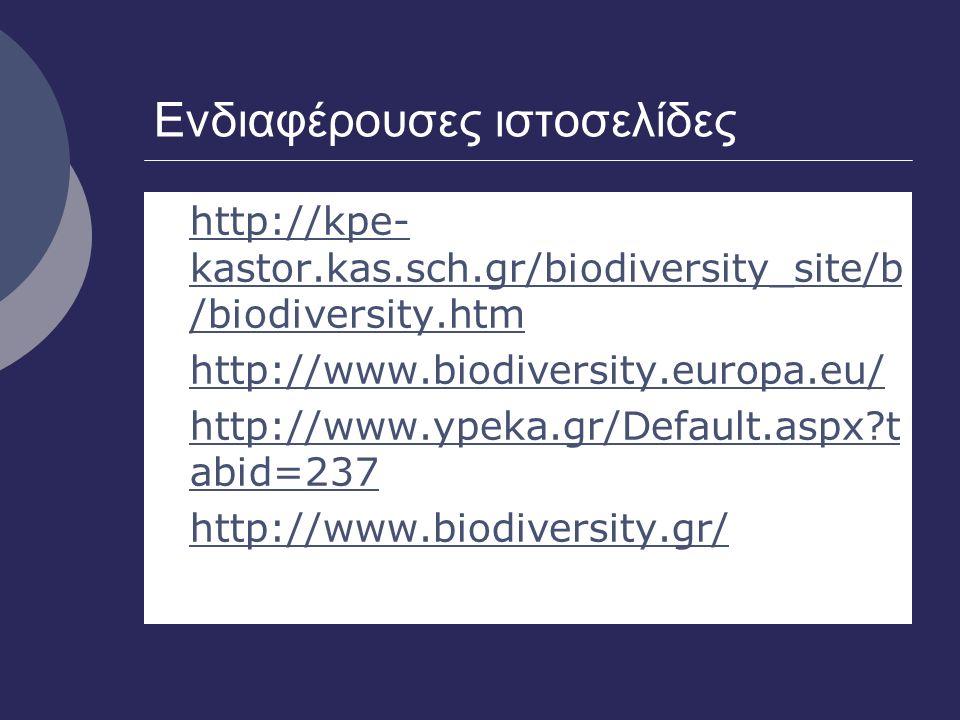 Ενδιαφέρουσες ιστοσελίδες  http://kpe- kastor.kas.sch.gr/biodiversity_site/b /biodiversity.htm http://kpe- kastor.kas.sch.gr/biodiversity_site/b /biodiversity.htm  http://www.biodiversity.europa.eu/ http://www.biodiversity.europa.eu/  http://www.ypeka.gr/Default.aspx t abid=237 http://www.ypeka.gr/Default.aspx t abid=237  http://www.biodiversity.gr/ http://www.biodiversity.gr/