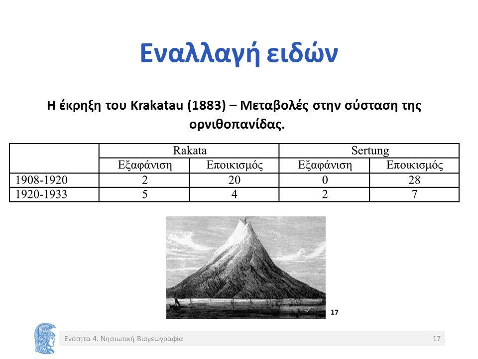 Εναλλαγή ειδών Η έκρηξη του Krakatau (1883) – Μεταβολές στην σύσταση της ορνιθοπανίδας. Ενότητα 4. Νησιωτική Βιογεωγραφία17