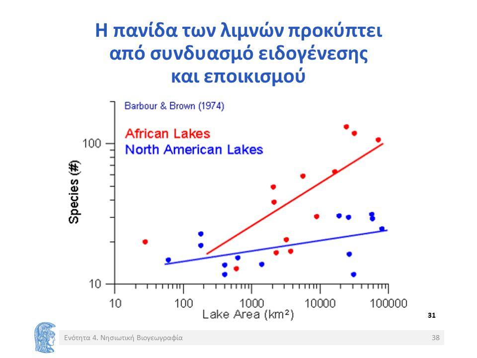 Η πανίδα των λιμνών προκύπτει από συνδυασμό ειδογένεσης και εποικισμού Ενότητα 4. Νησιωτική Βιογεωγραφία38 31