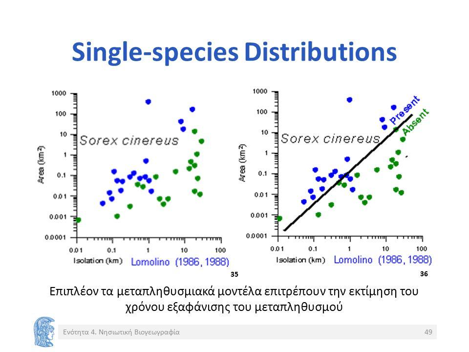 Επιπλέον τα μεταπληθυσμιακά μοντέλα επιτρέπουν την εκτίμηση του χρόνου εξαφάνισης του μεταπληθυσμού Single-species Distributions Ενότητα 4. Νησιωτική