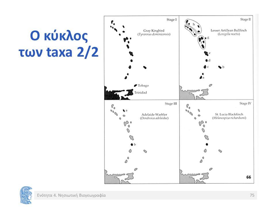 Ο κύκλος των taxa 2/2 Ενότητα 4. Νησιωτική Βιογεωγραφία75 66