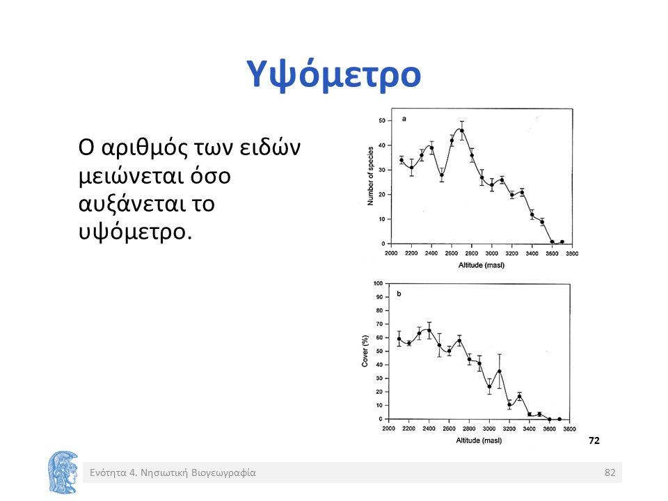 Υψόμετρο Ο αριθμός των ειδών μειώνεται όσο αυξάνεται το υψόμετρο.