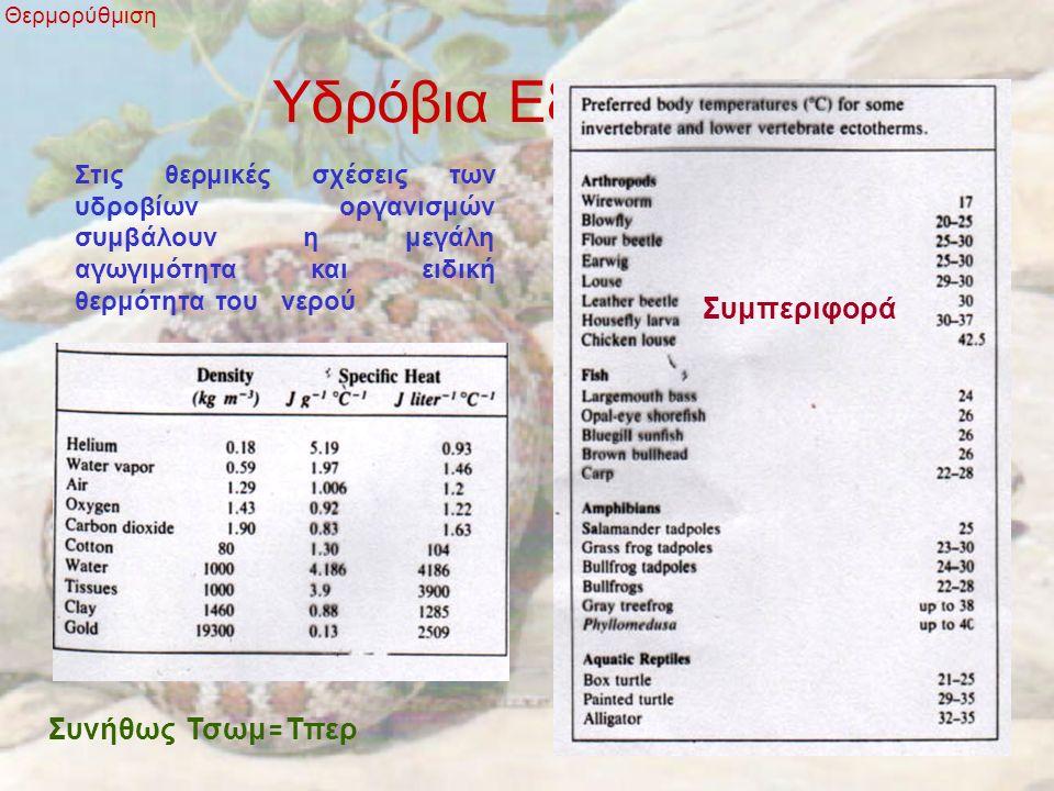 Υδρόβια Εξώθερμα Θερμορύθμιση Αμφίβια Εύρος: 0 0 ως 40 0 C Μηχανισμοί συμπεριφοράς