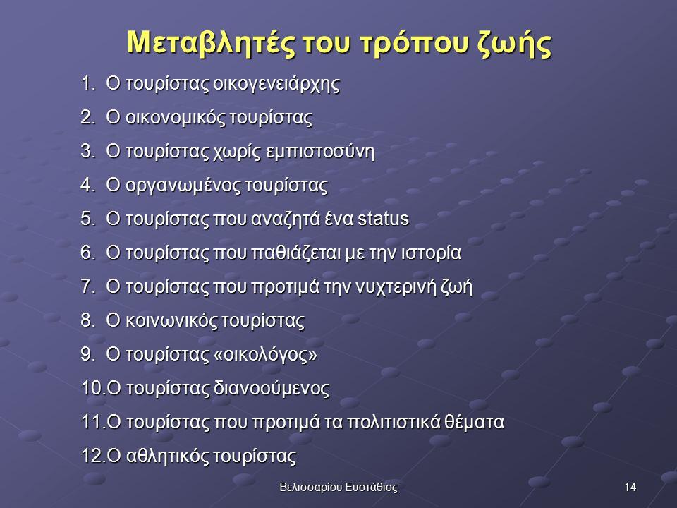 13Βελισσαρίου Ευστάθιος Εξωγενείς παράγοντες: οικονομικοί, πολιτικοί, νομοθετικοί Εξωγενείς παράγοντες: οικονομικοί, πολιτικοί, νομοθετικοί Πολιτιστικοί παράγοντες: μορφωτικοί, εθνολογικοί, θρησκευτικοί Πολιτιστικοί παράγοντες: μορφωτικοί, εθνολογικοί, θρησκευτικοί Προσωπικοί παράγοντες: προσωπικότητα, ομάδα ηλικιών, επάγγελμα κλπ.