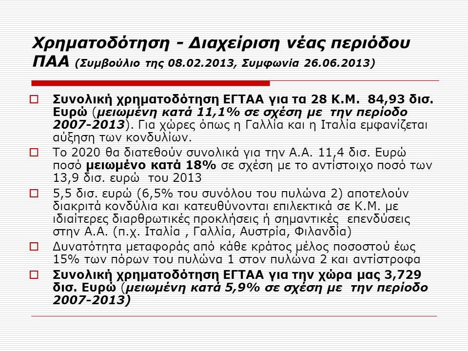 Χρηματοδότηση - Διαχείριση νέας περιόδου ΠΑΑ (Συμβούλιο της 08.02.2013, Συμφωνία 26.06.2013)  Συνολική χρηματοδότηση ΕΓΤΑΑ για τα 28 Κ.Μ.