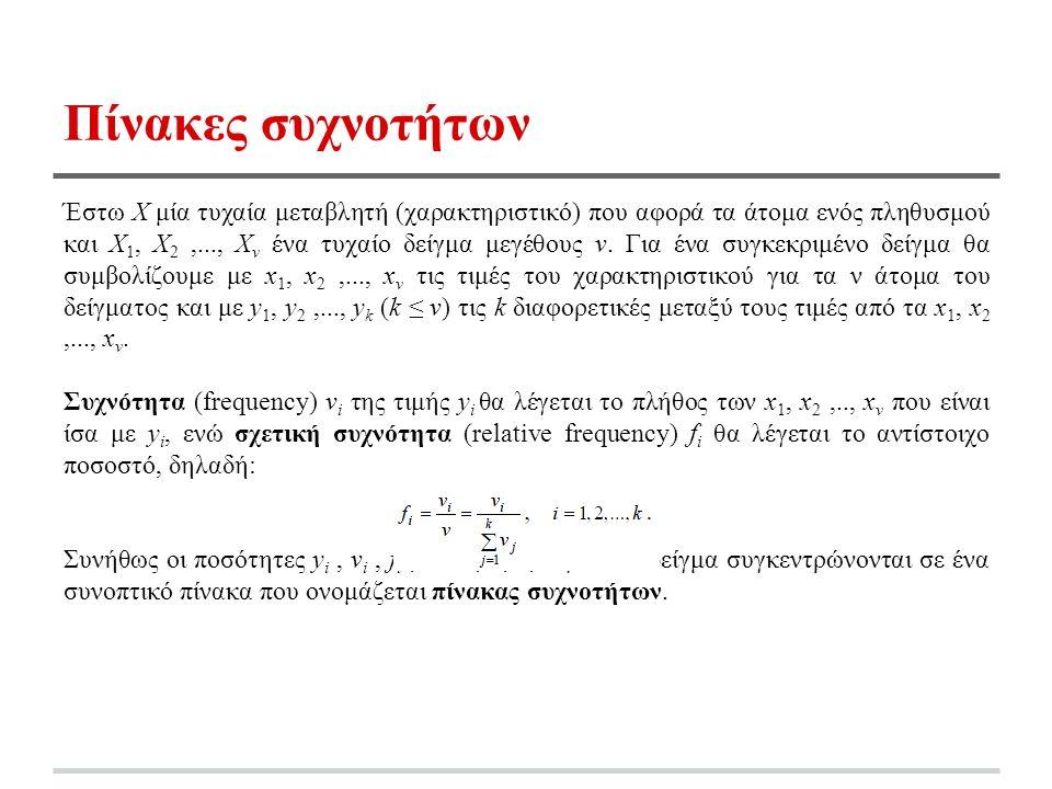 Πίνακες συχνοτήτων Έστω Χ μία τυχαία μεταβλητή (χαρακτηριστικό) που αφορά τα άτομα ενός πληθυσμού και X 1, X 2,..., X v ένα τυχαίο δείγμα μεγέθους ν.