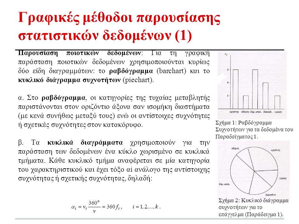 Γραφικές μέθοδοι παρουσίασης στατιστικών δεδομένων (1) Παρουσίαση ποιοτικών δεδομένων: Για τη γραφική παράσταση ποιοτικών δεδομένων χρησιμοποιούνται κυρίως δύο είδη διαγραμμάτων: το ραβδόγραμμα (barchart) και το κυκλικό διάγραμμα συχνοτήτων (piechart).