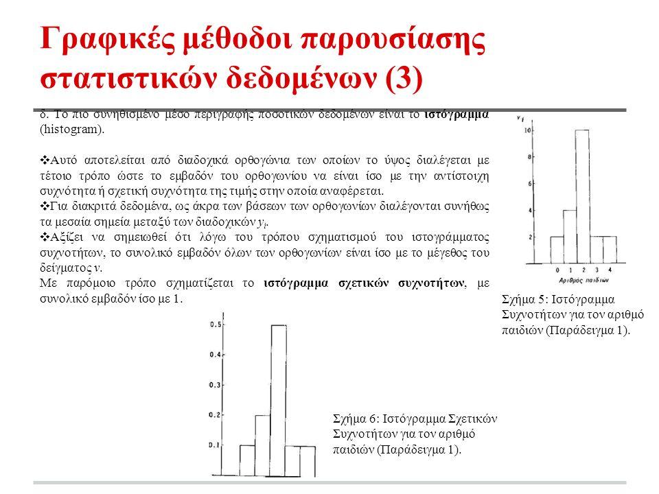 Γραφικές μέθοδοι παρουσίασης στατιστικών δεδομένων (3) δ.