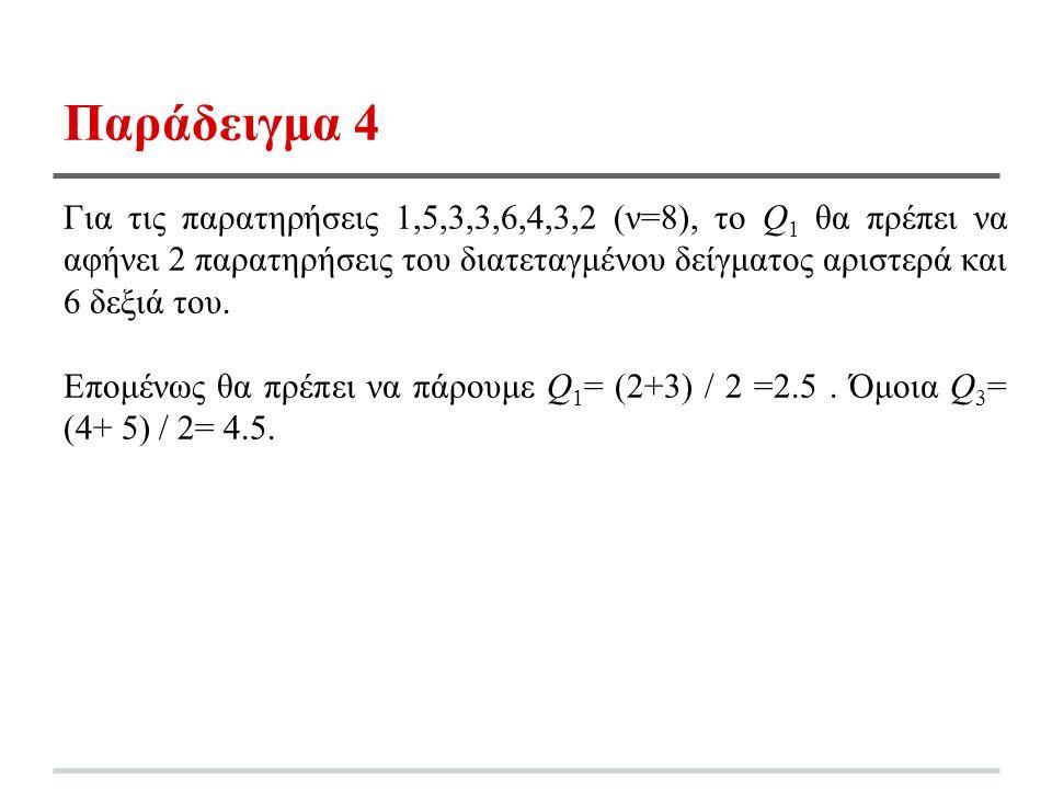 Παράδειγμα 4 Για τις παρατηρήσεις 1,5,3,3,6,4,3,2 (ν=8), το Q 1 θα πρέπει να αφήνει 2 παρατηρήσεις του διατεταγμένου δείγματος αριστερά και 6 δεξιά του.