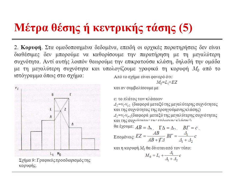 Μέτρα θέσης ή κεντρικής τάσης (5) 2. Κορυφή.