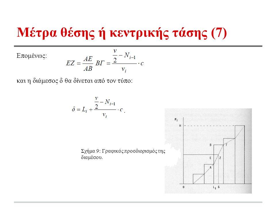 Μέτρα θέσης ή κεντρικής τάσης (7) Επομένως: και η διάμεσος δ θα δίνεται από τον τύπο: Σχήμα 9: Γραφικός προσδιορισμός της διαμέσου.